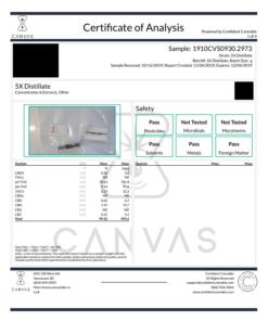 Matrix-Distillate-Lab-Test